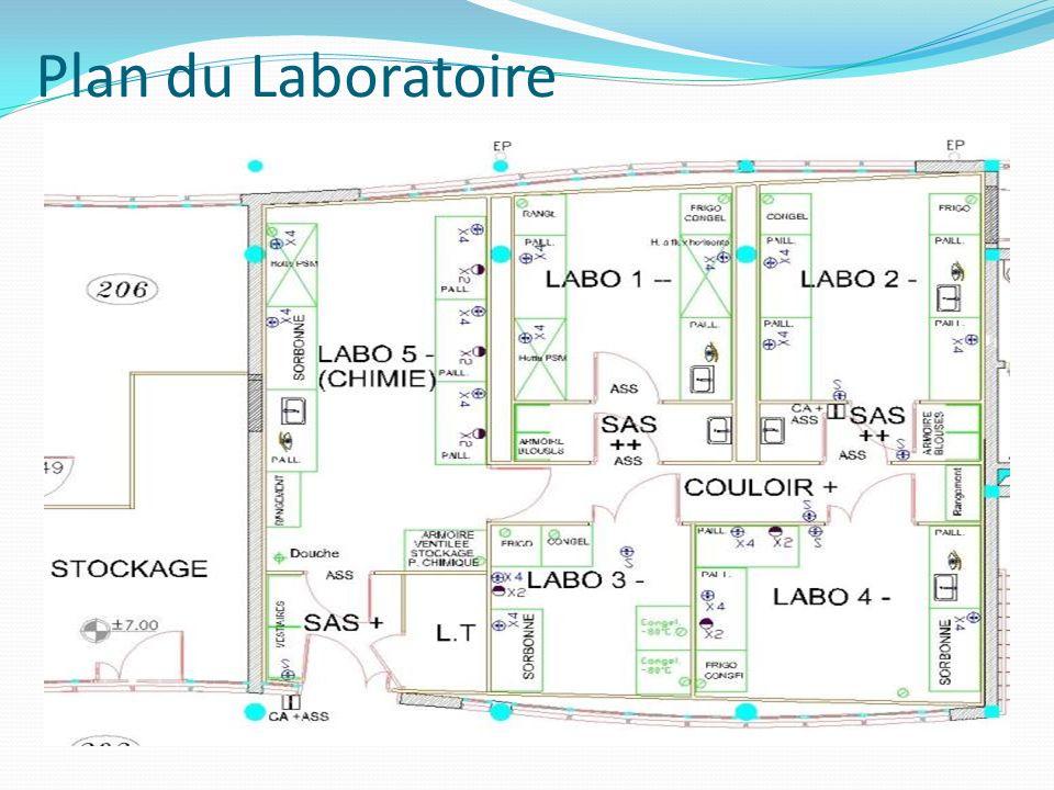Mission du Laboratoire Formation des étudiants, plus spécialement ceux inscrits en 3ème cycle (DES du Médicament et DES Biologie).