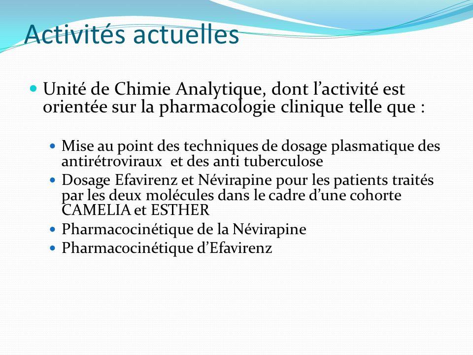 Activités actuelles Unité de Chimie Analytique, dont lactivité est orientée sur la pharmacologie clinique telle que : Mise au point des techniques de