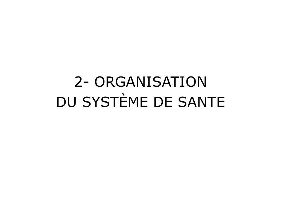 2- ORGANISATION DU SYSTÈME DE SANTE
