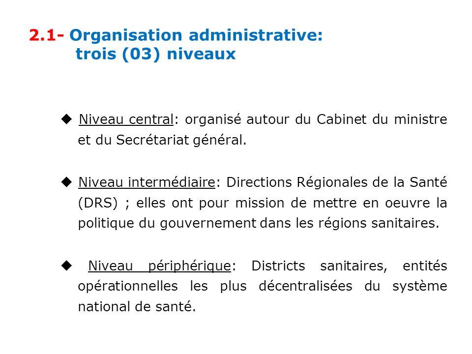 2.1- Organisation administrative: trois (03) niveaux Niveau central: organisé autour du Cabinet du ministre et du Secrétariat général. Niveau interméd