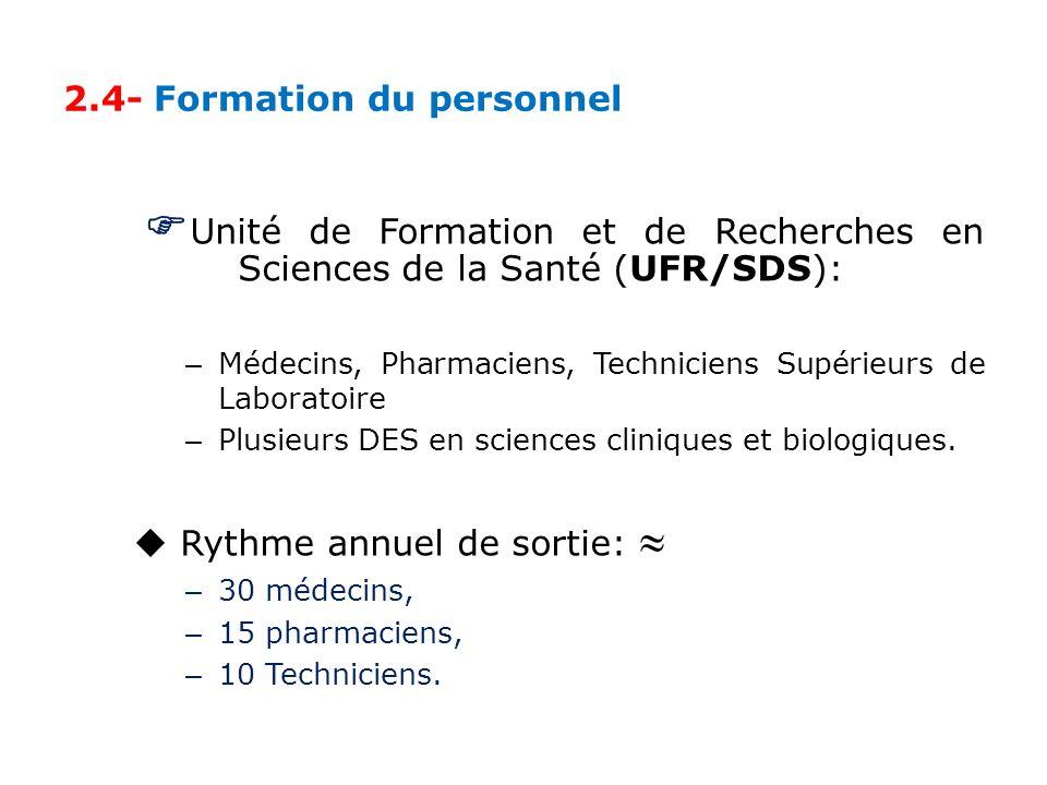 2.4- Formation du personnel Unité de Formation et de Recherches en Sciences de la Santé (UFR/SDS): – Médecins, Pharmaciens, Techniciens Supérieurs de Laboratoire – Plusieurs DES en sciences cliniques et biologiques.