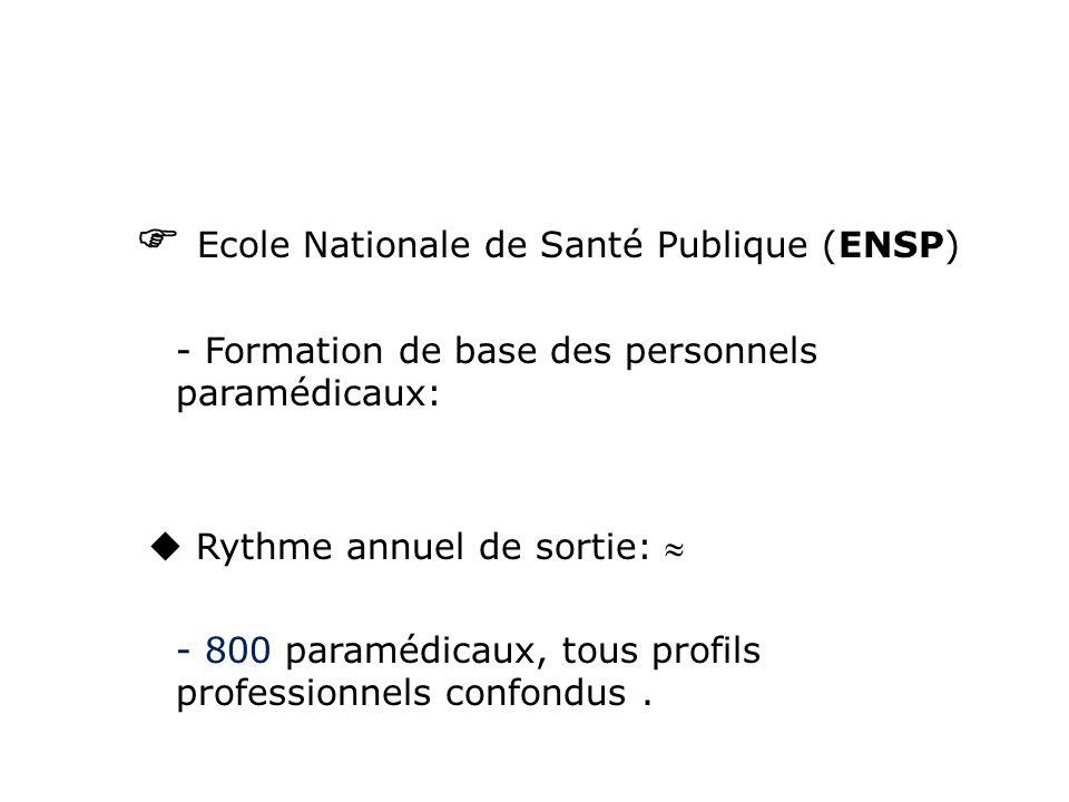 Ecole Nationale de Santé Publique (ENSP) - Formation de base des personnels paramédicaux: Rythme annuel de sortie: - 800 paramédicaux, tous profils pr