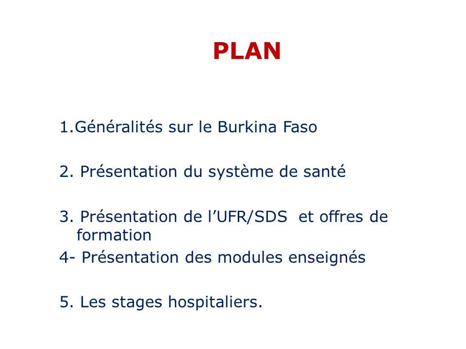 PLAN 1.Généralités sur le Burkina Faso 2. Présentation du système de santé 3. Présentation de lUFR/SDS et offres de formation 4- Présentation des modu