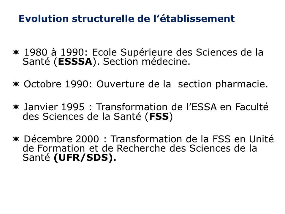 1980 à 1990: Ecole Supérieure des Sciences de la Santé (ESSSA). Section médecine. Octobre 1990: Ouverture de la section pharmacie. Janvier 1995 : Tran