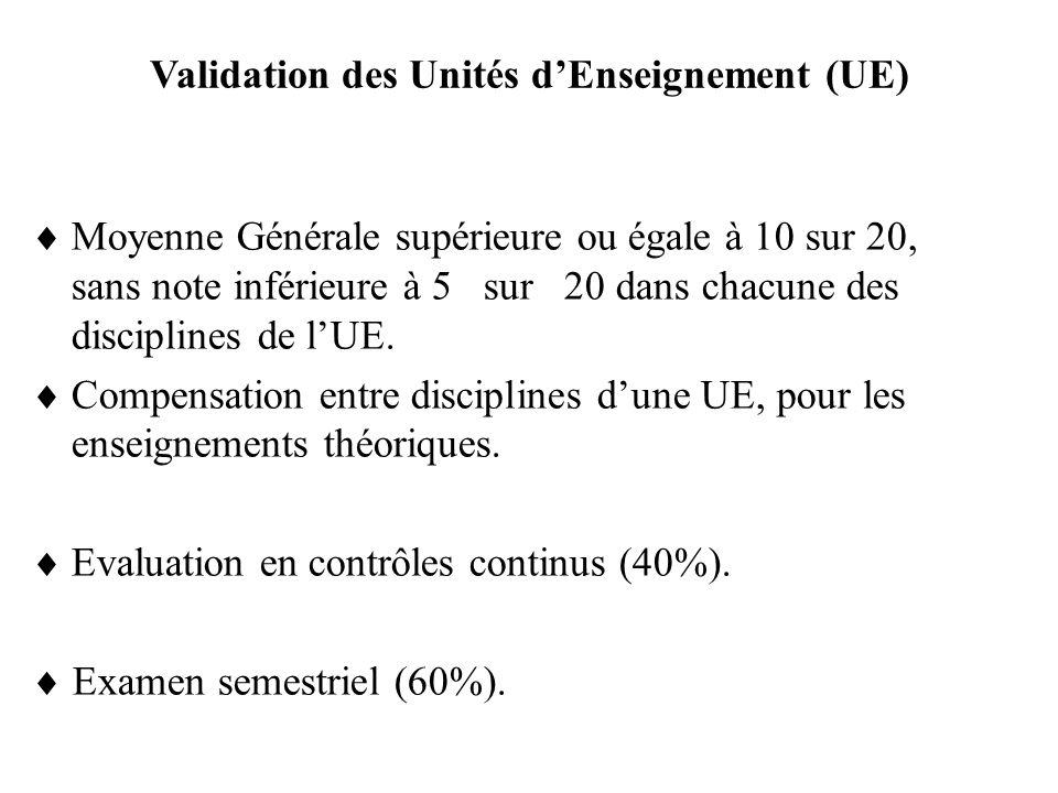 Validation des Unités dEnseignement (UE) Moyenne Générale supérieure ou égale à 10 sur 20, sans note inférieure à 5 sur 20 dans chacune des disciplines de lUE.