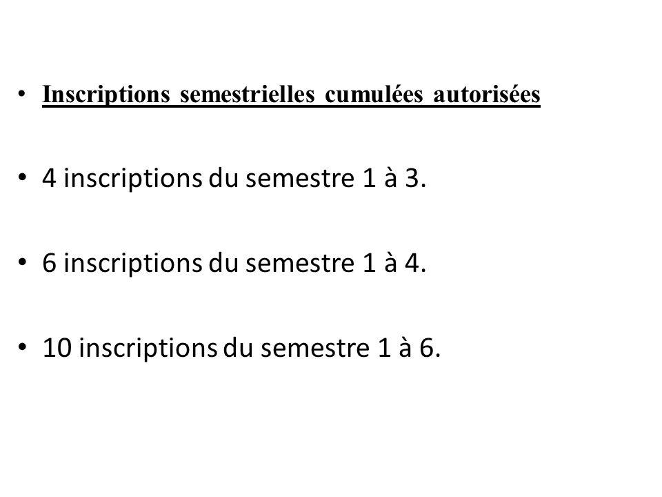 Inscriptions semestrielles cumulées autorisées 4 inscriptions du semestre 1 à 3. 6 inscriptions du semestre 1 à 4. 10 inscriptions du semestre 1 à 6.
