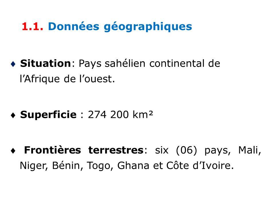 1.1. Données géographiques Situation: Pays sahélien continental de lAfrique de louest. Superficie : 274 200 km² Frontières terrestres: six (06) pays,