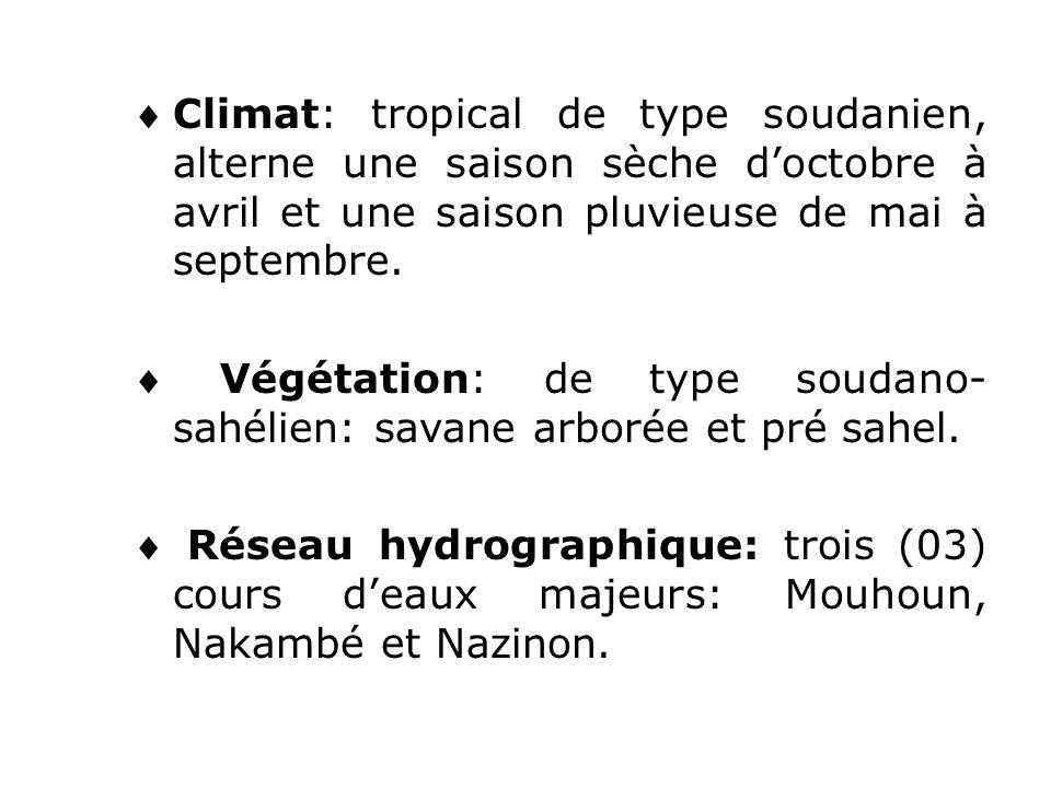 Climat: tropical de type soudanien, alterne une saison sèche doctobre à avril et une saison pluvieuse de mai à septembre.