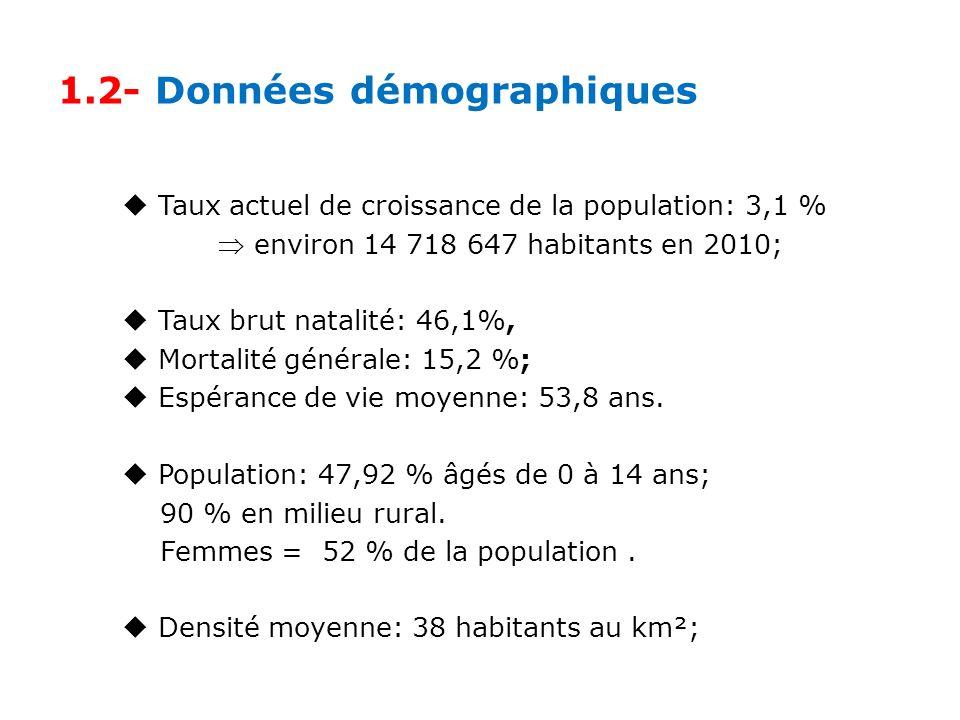 1.2- Données démographiques Taux actuel de croissance de la population: 3,1 % environ 14 718 647 habitants en 2010; Taux brut natalité: 46,1%, Mortalité générale: 15,2 %; Espérance de vie moyenne: 53,8 ans.