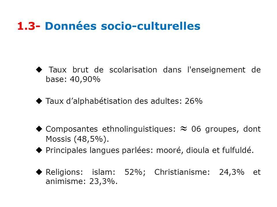 1.3- Données socio-culturelles Taux brut de scolarisation dans l enseignement de base: 40,90% Taux dalphabétisation des adultes: 26% Composantes ethnolinguistiques: 06 groupes, dont Mossis (48,5%).