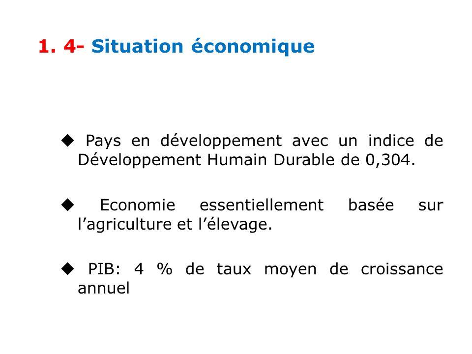1. 4- Situation économique Pays en développement avec un indice de Développement Humain Durable de 0,304. Economie essentiellement basée sur lagricult
