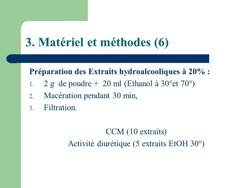 3. Matériel et méthodes (6) Préparation des Extraits hydroalcooliques à 20% : 1. 2 g de poudre + 20 ml (Ethanol à 30°et 70°) 2. Macération pendant 30