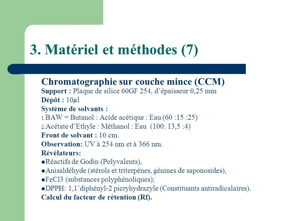 3. Matériel et méthodes (7) Chromatographie sur couche mince (CCM) Support : Plaque de silice 60GF 254, dépaisseur 0,25 mm Dépôt : 10 l Système de sol