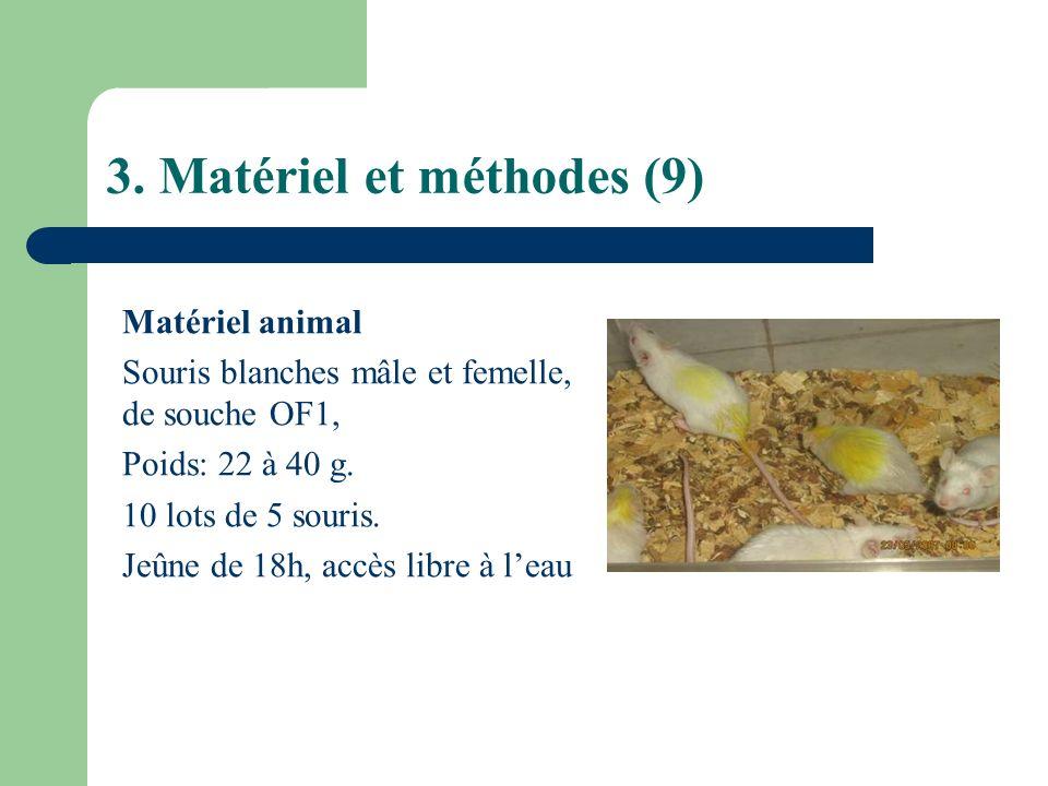 3. Matériel et méthodes (9) Matériel animal Souris blanches mâle et femelle, de souche OF1, Poids: 22 à 40 g. 10 lots de 5 souris. Jeûne de 18h, accès