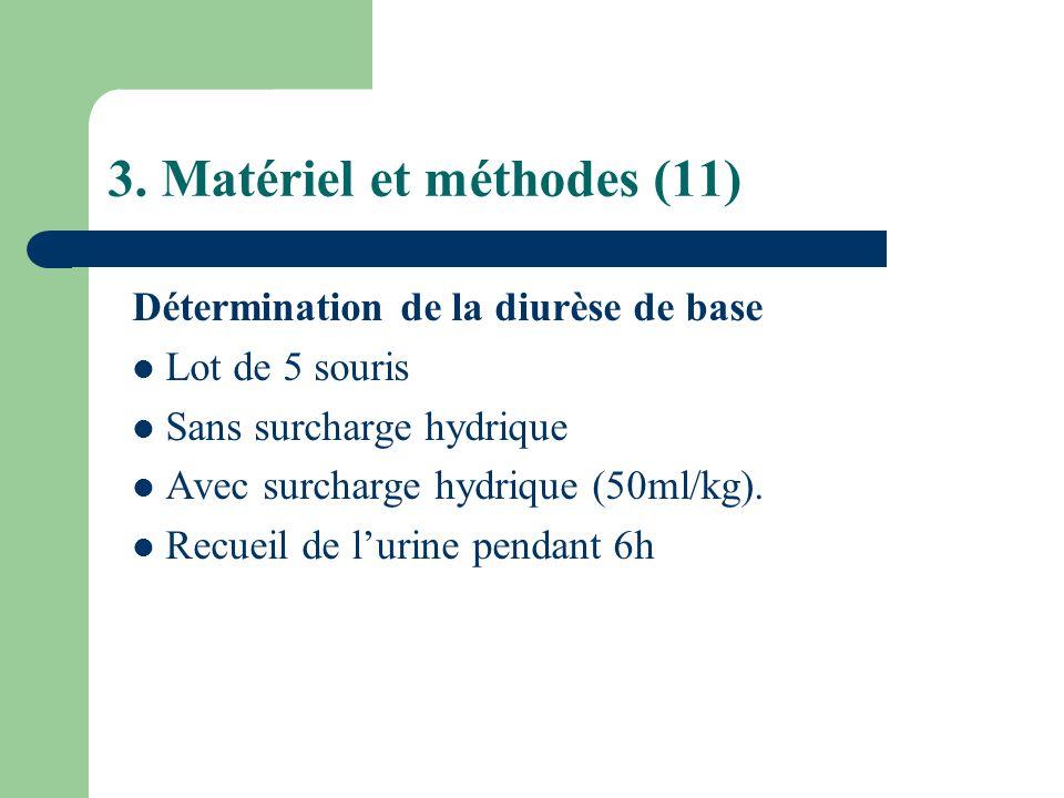 3. Matériel et méthodes (11) Détermination de la diurèse de base Lot de 5 souris Sans surcharge hydrique Avec surcharge hydrique (50ml/kg). Recueil de