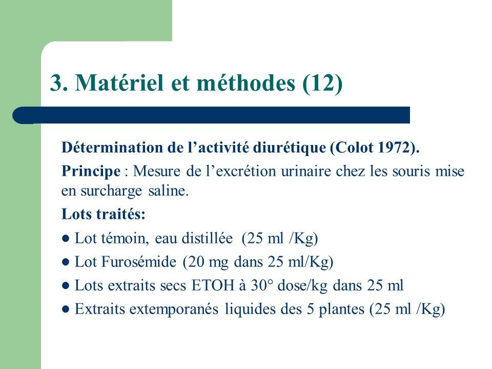 3. Matériel et méthodes (12) Détermination de lactivité diurétique (Colot 1972). Principe : Mesure de lexcrétion urinaire chez les souris mise en surc