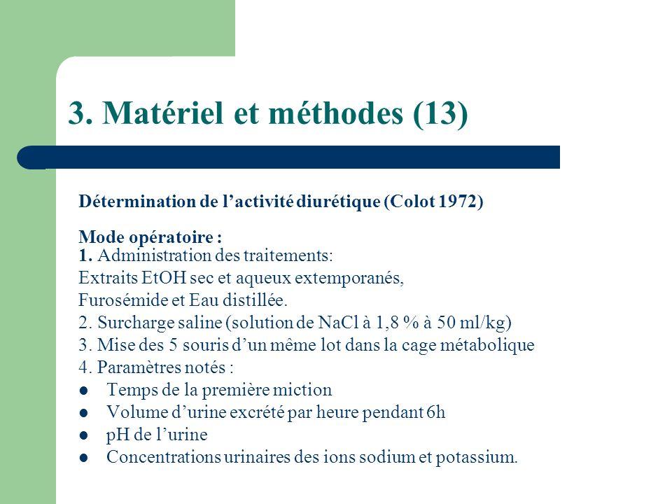 3. Matériel et méthodes (13) Détermination de lactivité diurétique (Colot 1972) Mode opératoire : 1. Administration des traitements: Extraits EtOH sec