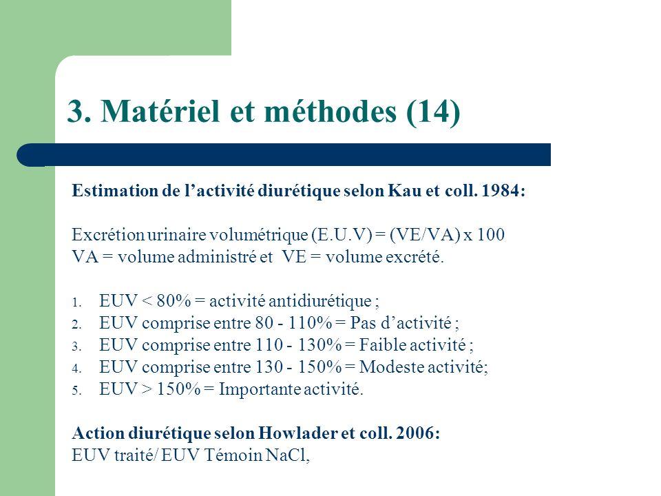 3. Matériel et méthodes (14) Estimation de lactivité diurétique selon Kau et coll. 1984: Excrétion urinaire volumétrique (E.U.V) = (VE/VA) x 100 VA =
