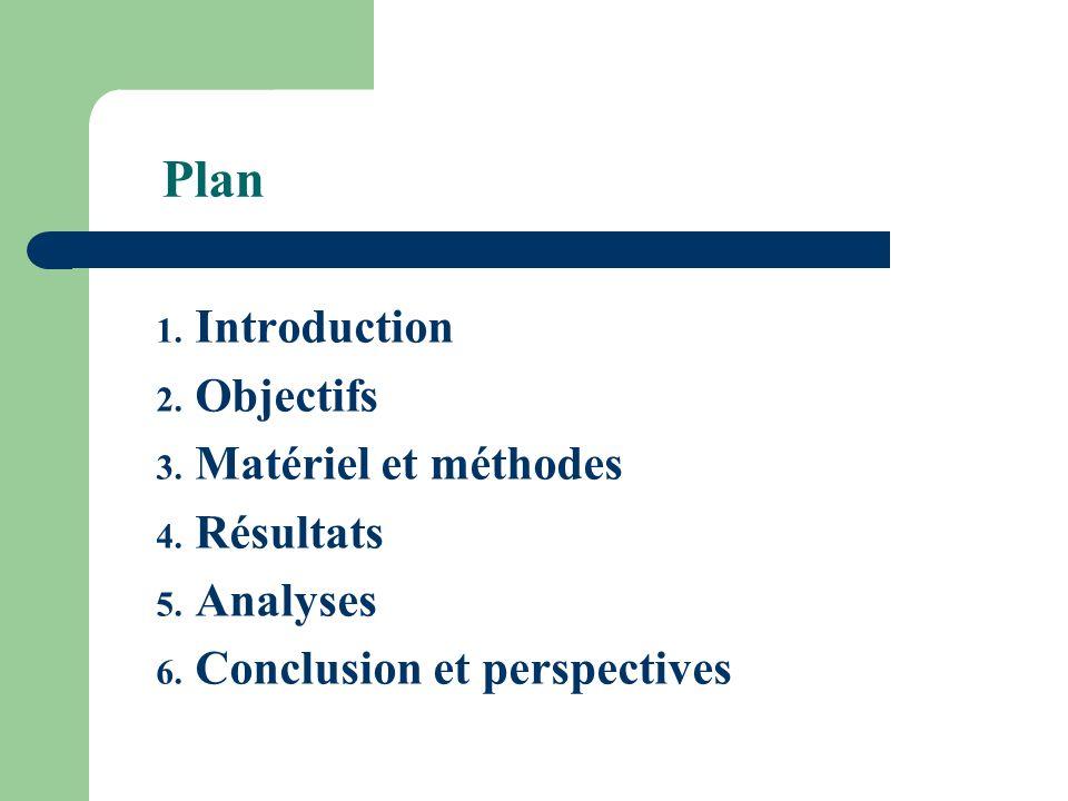 Plan 1. Introduction 2. Objectifs 3. Matériel et méthodes 4. Résultats 5. Analyses 6. Conclusion et perspectives