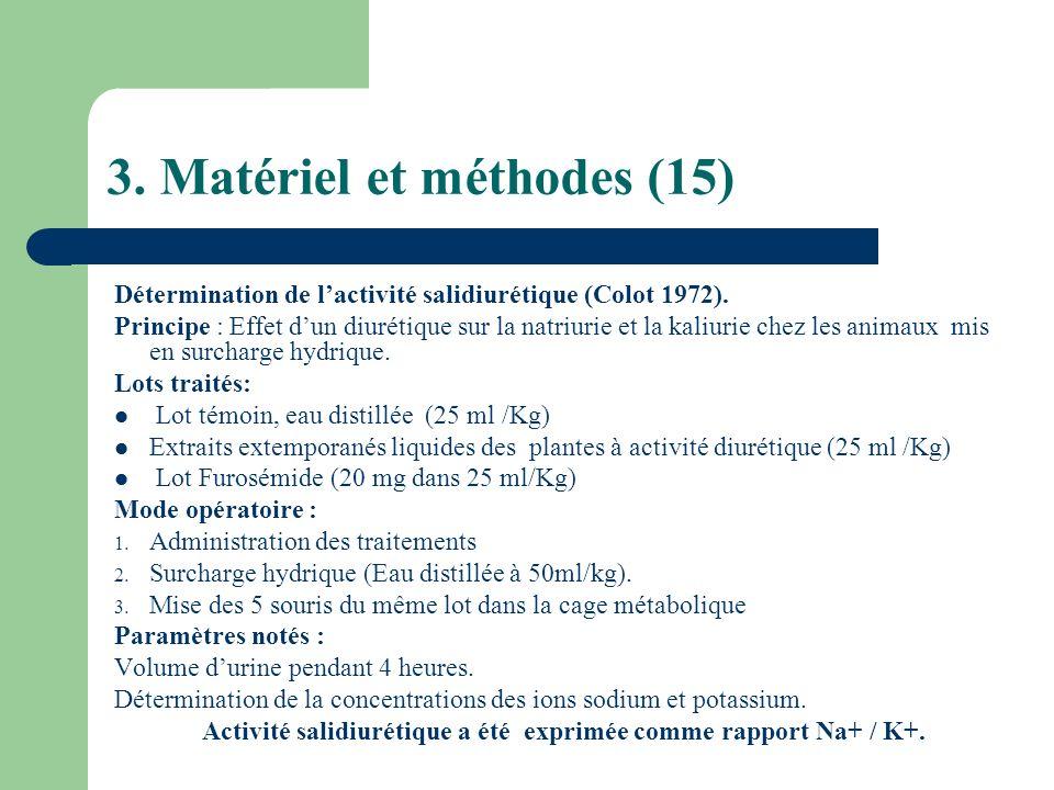 3. Matériel et méthodes (15) Détermination de lactivité salidiurétique (Colot 1972). Principe : Effet dun diurétique sur la natriurie et la kaliurie c