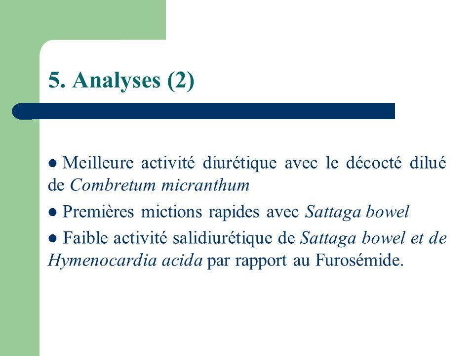5. Analyses (2) Meilleure activité diurétique avec le décocté dilué de Combretum micranthum Premières mictions rapides avec Sattaga bowel Faible activ
