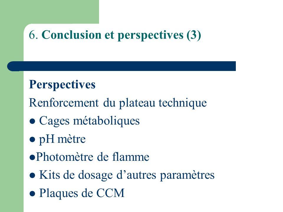 6. Conclusion et perspectives (3) Perspectives Renforcement du plateau technique Cages métaboliques pH mètre Photomètre de flamme Kits de dosage dautr