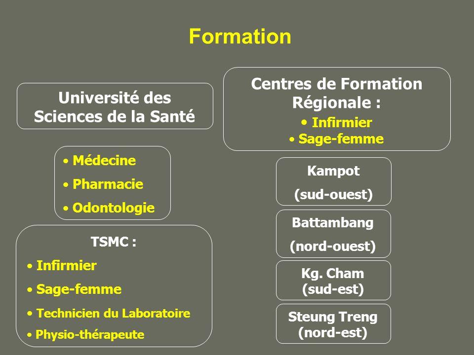 Formation Université des Sciences de la Santé Centres de Formation Régionale : Infirmier Sage-femme Médecine Pharmacie Odontologie TSMC : Infirmier Sa