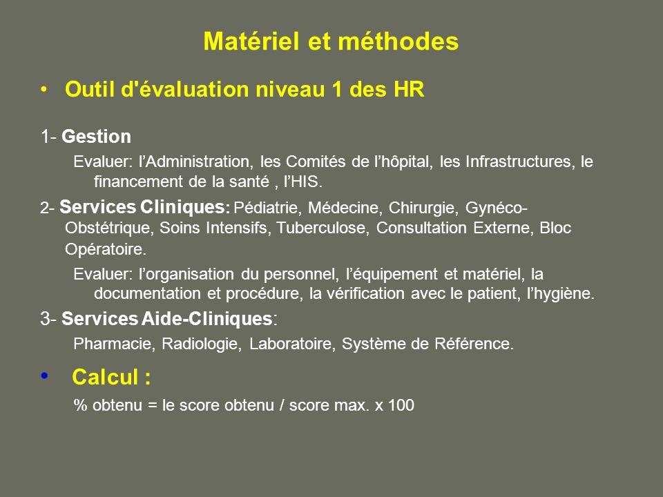 Matériel et méthodes Outil d'évaluation niveau 1 des HR 1- Gestion Evaluer: lAdministration, les Comités de lhôpital, les Infrastructures, le financem