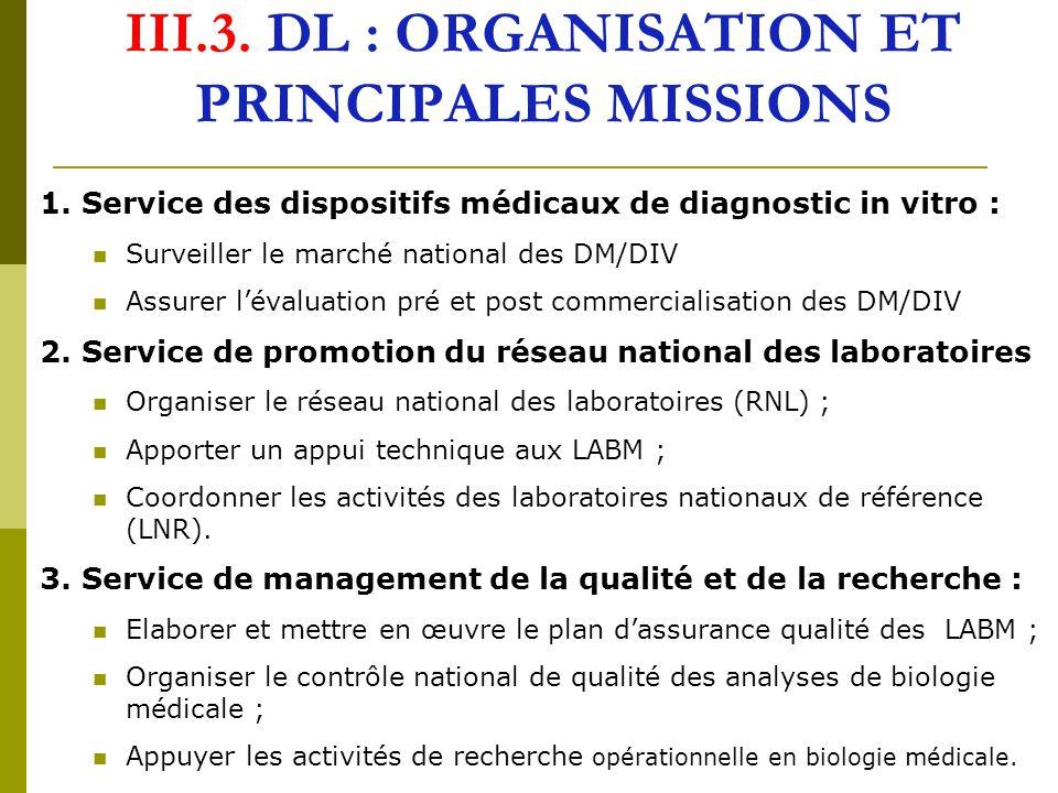 III.3.DL : ORGANISATION ET PRINCIPALES MISSIONS 1.