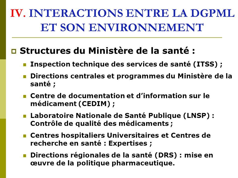IV. INTERACTIONS ENTRE LA DGPML ET SON ENVIRONNEMENT Structures du Ministère de la santé : Inspection technique des services de santé (ITSS) ; Directi