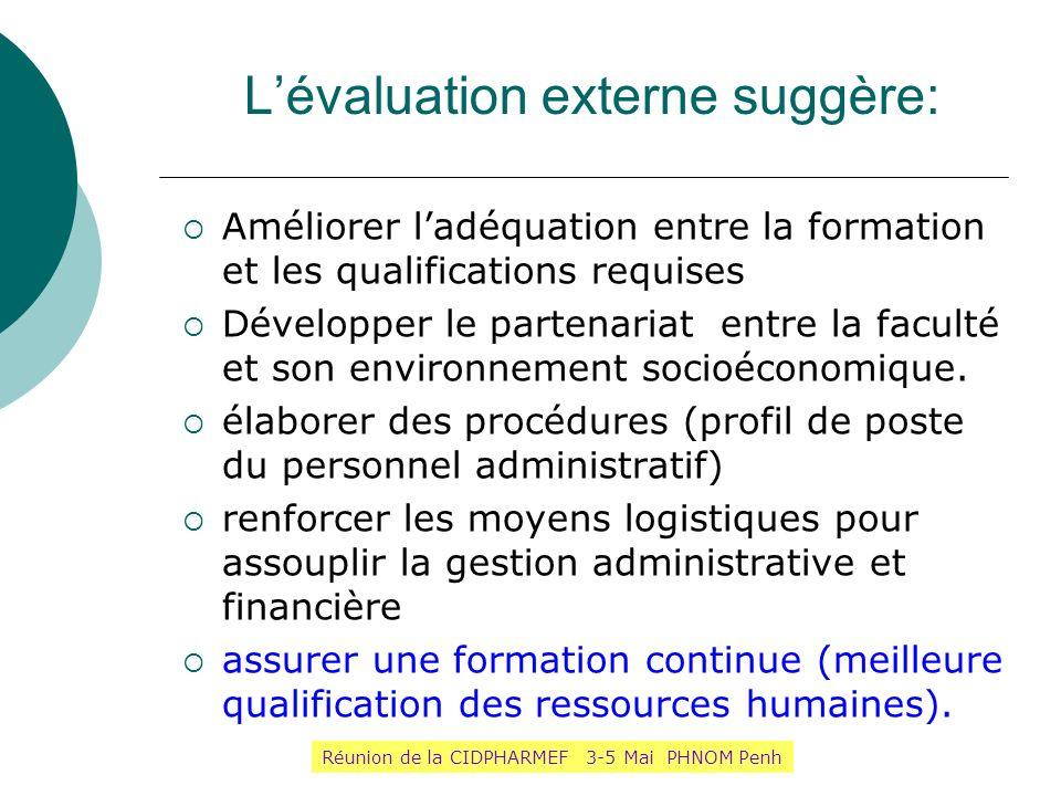 Lévaluation externe suggère: Améliorer ladéquation entre la formation et les qualifications requises Développer le partenariat entre la faculté et son
