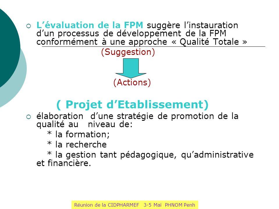 Lévaluation de la FPM suggère linstauration dun processus de développement de la FPM conformément à une approche « Qualité Totale » (Suggestion) (Acti