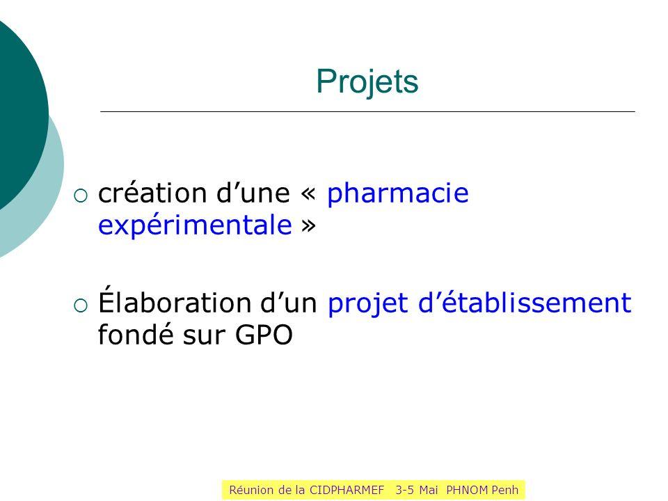 Projets création dune « pharmacie expérimentale » Élaboration dun projet détablissement fondé sur GPO Réunion de la CIDPHARMEF 3-5 Mai PHNOM Penh