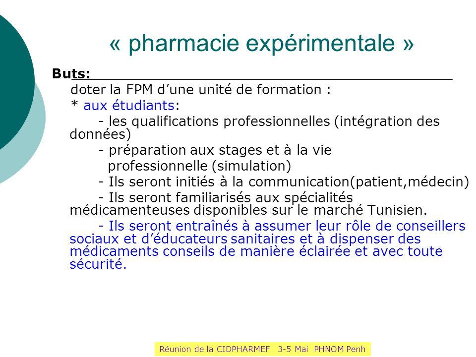 « pharmacie expérimentale » Buts: doter la FPM dune unité de formation : * aux étudiants: - les qualifications professionnelles (intégration des donné