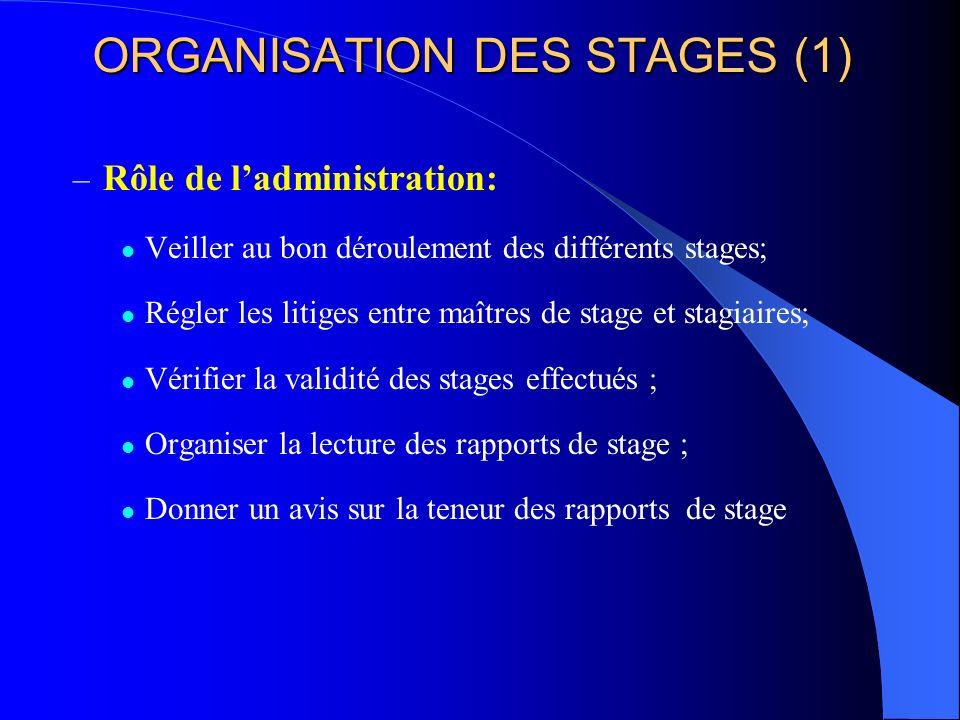 ORGANISATION DES STAGES (1) – Rôle de ladministration: Veiller au bon déroulement des différents stages; Régler les litiges entre maîtres de stage et