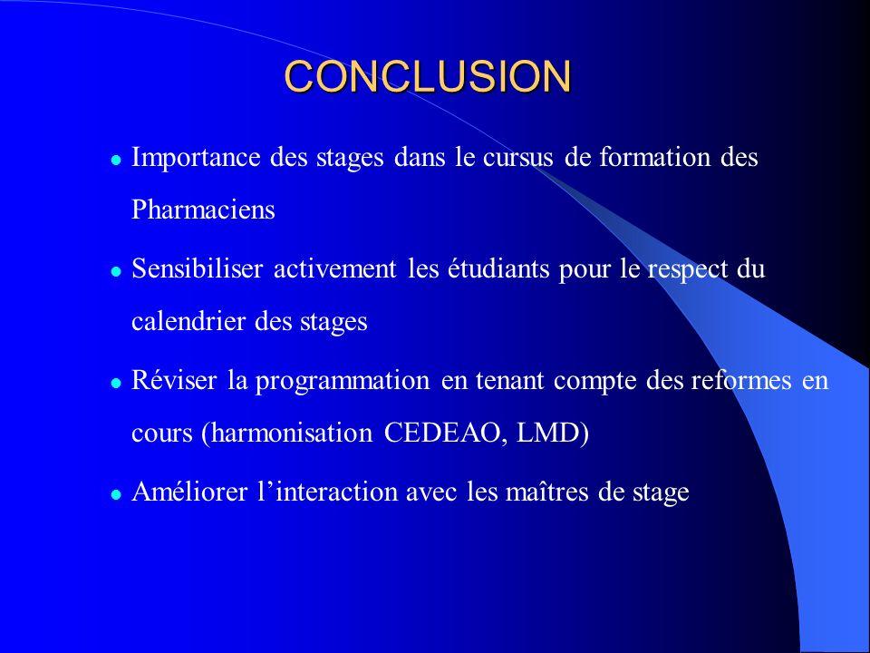 CONCLUSION Importance des stages dans le cursus de formation des Pharmaciens Sensibiliser activement les étudiants pour le respect du calendrier des s