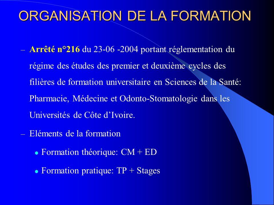 ORGANISATION DE LA FORMATION – Arrêté n°216 du 23-06 -2004 portant réglementation du régime des études des premier et deuxième cycles des filières de