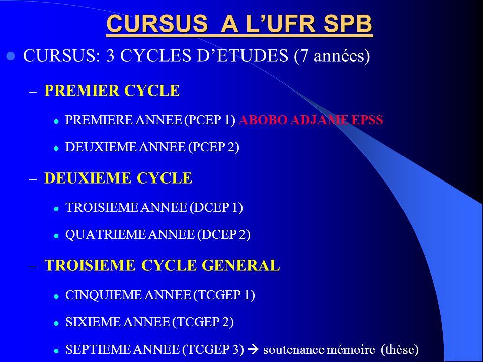 CURSUS A LUFR SPB CURSUS: 3 CYCLES DETUDES (7 années) – PREMIER CYCLE PREMIERE ANNEE (PCEP 1) ABOBO ADJAME EPSS DEUXIEME ANNEE (PCEP 2) – DEUXIEME CYC