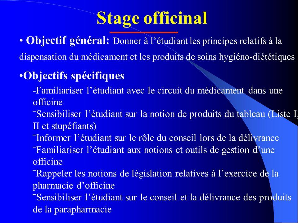 Stage officinal Objectif général: Donner à létudiant les principes relatifs à la dispensation du médicament et les produits de soins hygiéno-diététiqu
