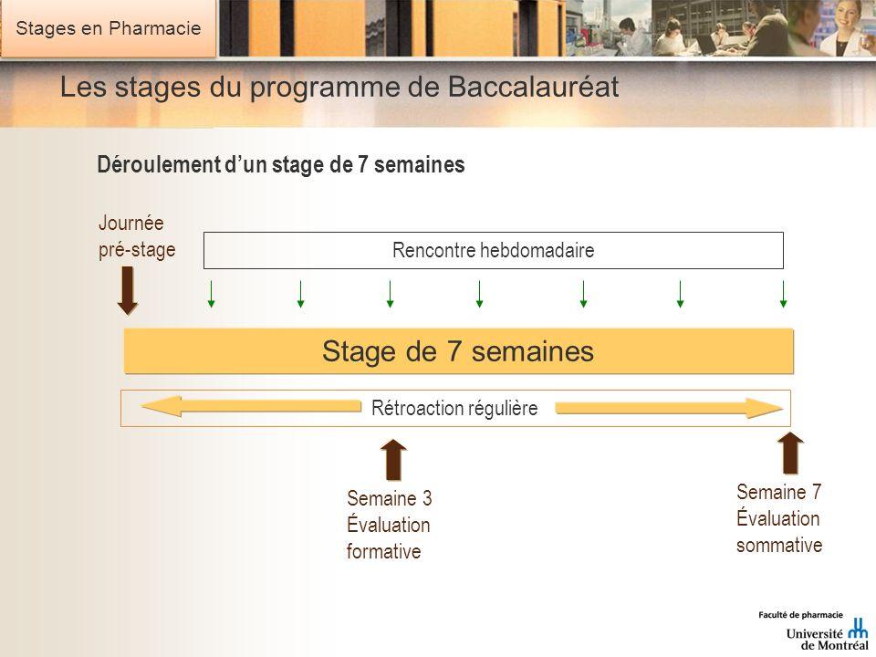 Stages en Pharmacie Stage de 7 semaines Semaine 3 Évaluation formative Semaine 7 Évaluation sommative Journée pré-stage Rencontre hebdomadaire Rétroac