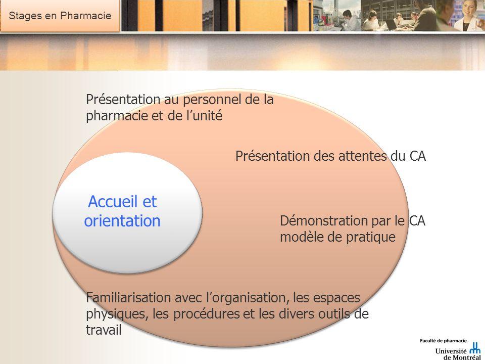 Stages en Pharmacie Accueil et orientation Présentation au personnel de la pharmacie et de lunité Présentation des attentes du CA Démonstration par le