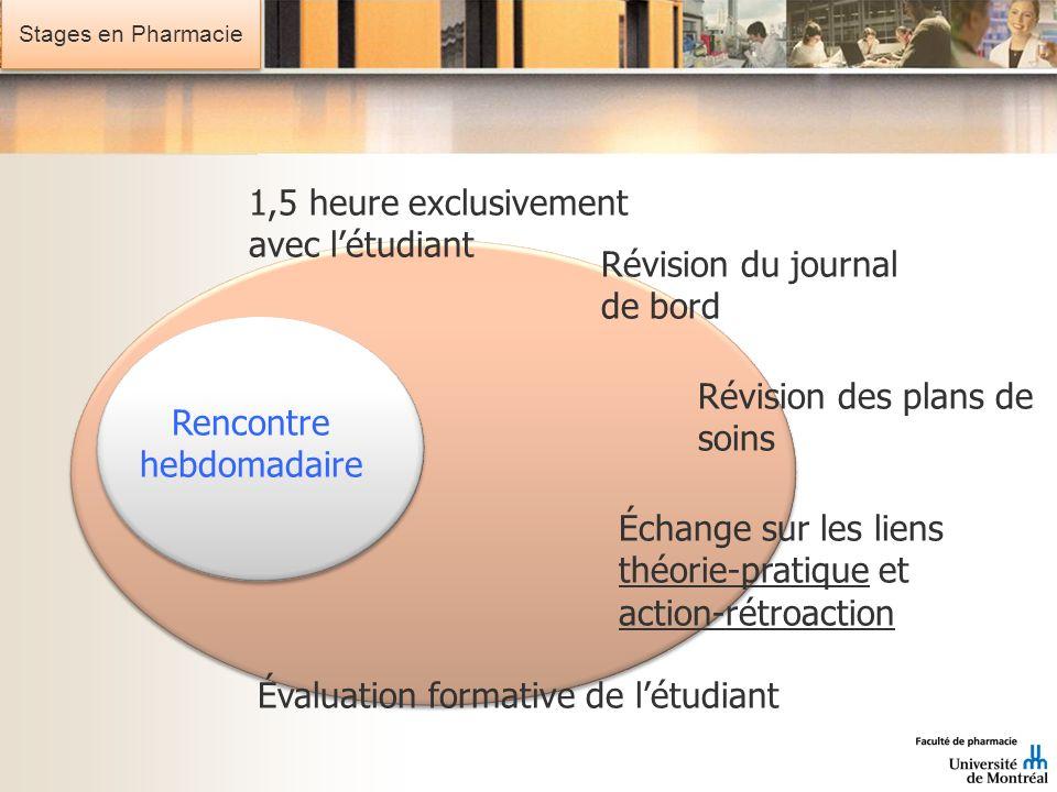 Stages en Pharmacie Rencontre hebdomadaire 1,5 heure exclusivement avec létudiant Révision du journal de bord Révision des plans de soins Échange sur