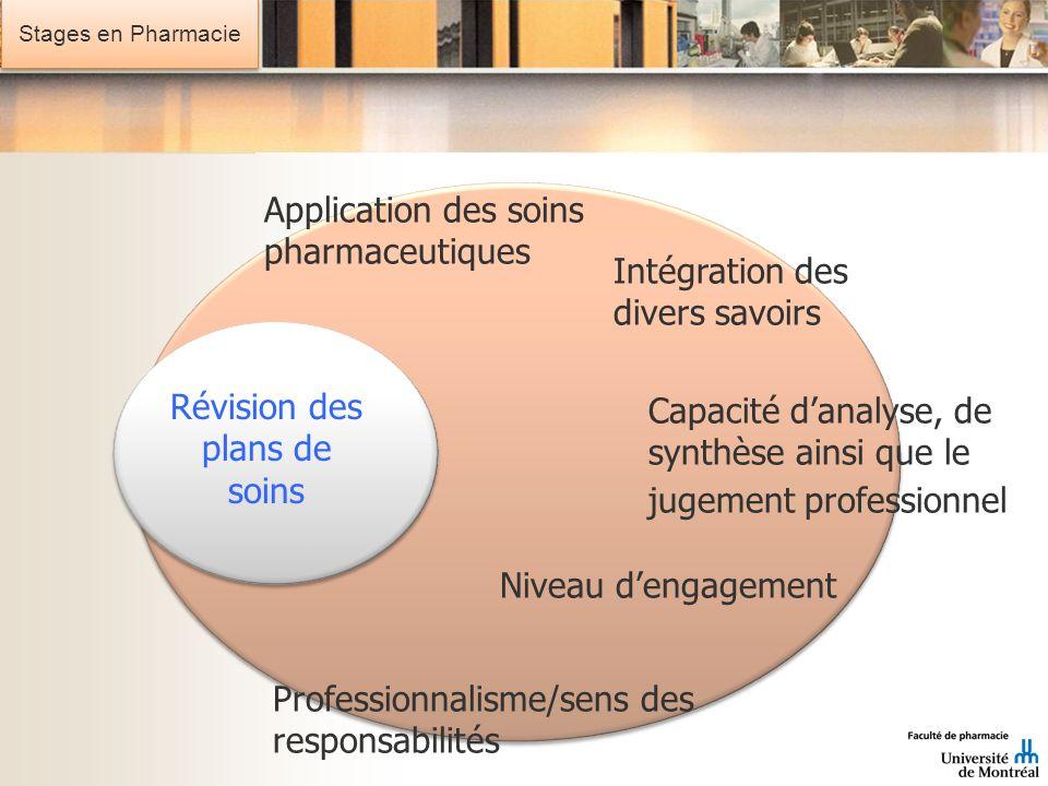 Stages en Pharmacie Révision des plans de soins Application des soins pharmaceutiques Intégration des divers savoirs Capacité danalyse, de synthèse ai