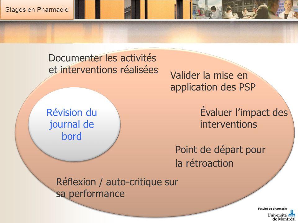 Révision du journal de bord Documenter les activités et interventions réalisées Valider la mise en application des PSP Point de départ pour la rétroac