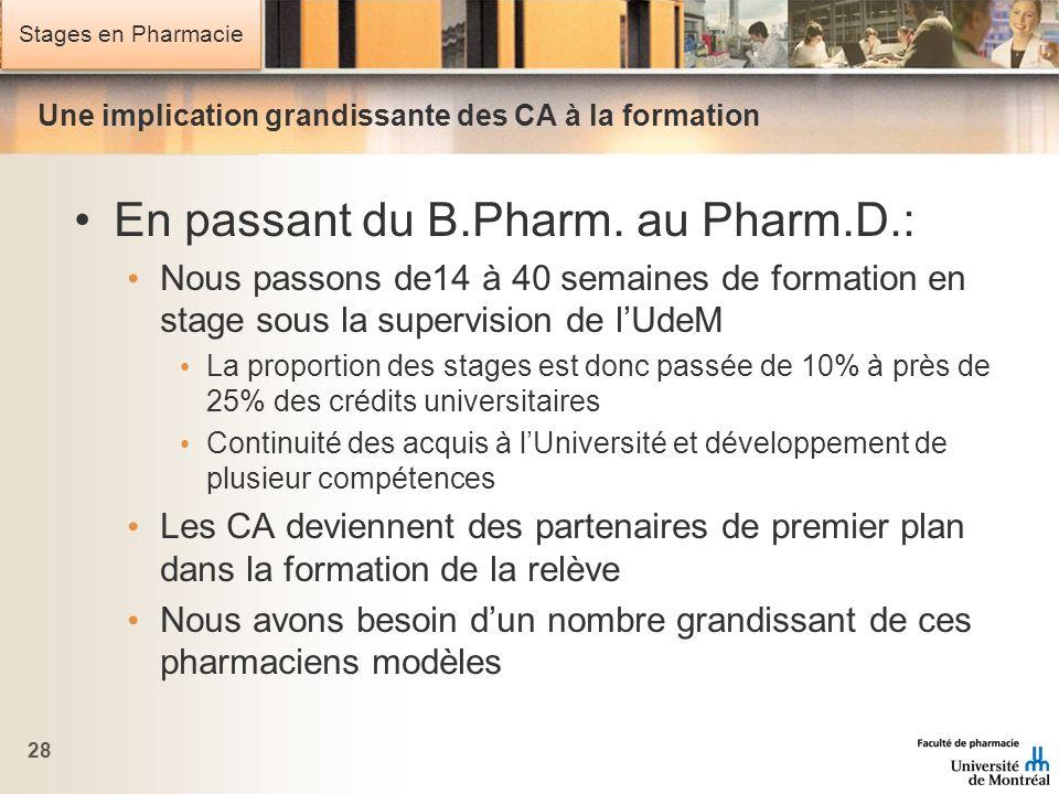 Stages en Pharmacie Une implication grandissante des CA à la formation En passant du B.Pharm. au Pharm.D.: Nous passons de14 à 40 semaines de formatio