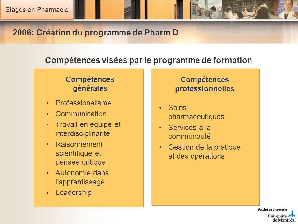 Stages en Pharmacie 2006: Création du programme de Pharm D Compétences générales Professionalisme Communication Travail en équipe et interdisciplinari