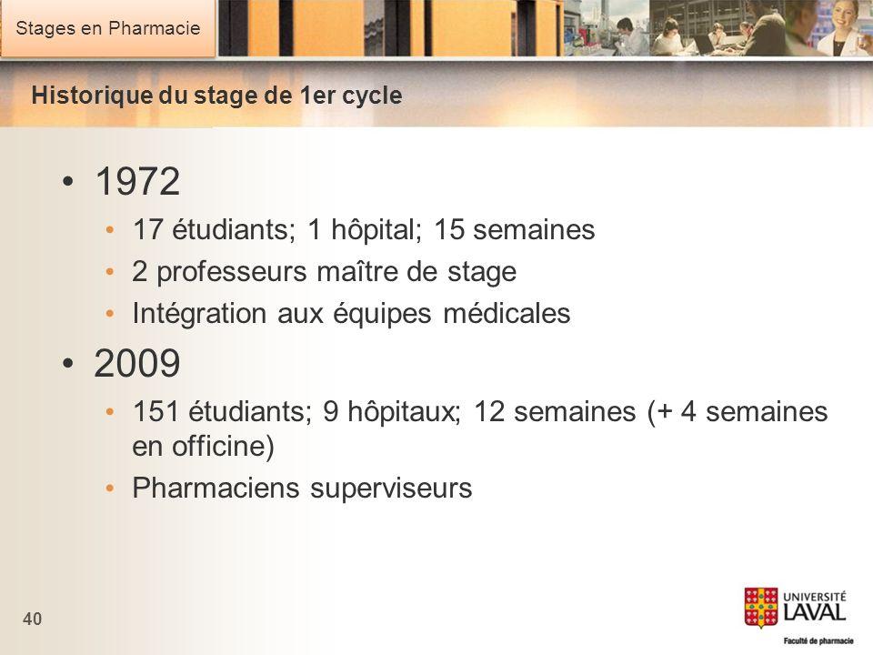 Stages en Pharmacie Historique du stage de 1er cycle 1972 17 étudiants; 1 hôpital; 15 semaines 2 professeurs maître de stage Intégration aux équipes m