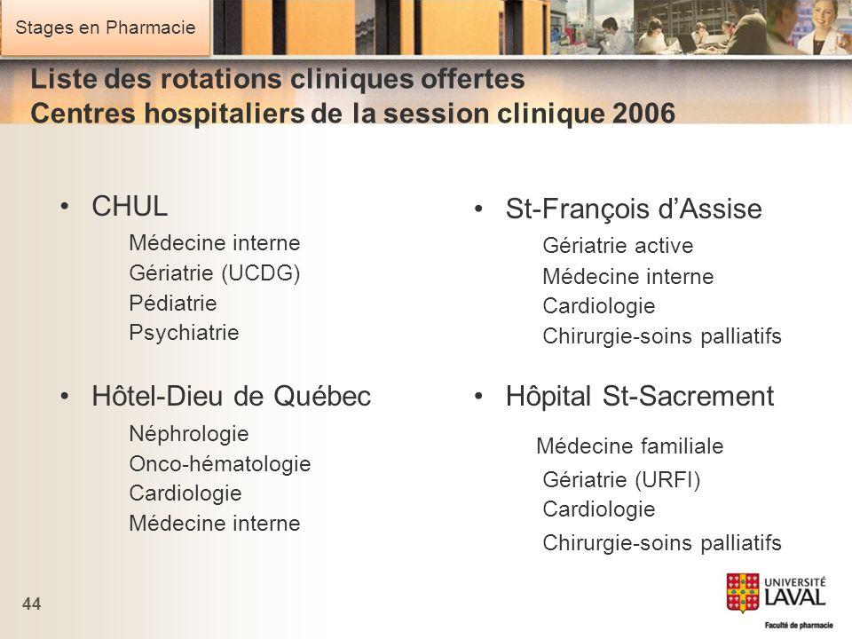 Stages en Pharmacie Liste des rotations cliniques offertes Centres hospitaliers de la session clinique 2006 CHUL Médecine interne Gériatrie (UCDG) Péd