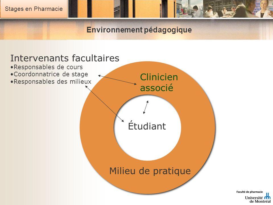 Stages en Pharmacie Environnement pédagogique Étudiant Intervenants facultaires Responsables de cours Coordonnatrice de stage Responsables des milieux