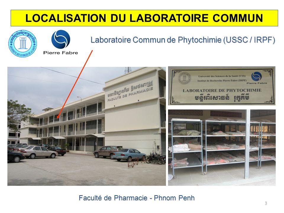 ORGANIGRAMME DU LABORATIORE COMMUN DE PHYTOCHIMIE USSC/IRPF Dr.